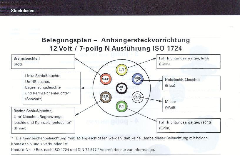 Charmant 7 Poliger Stecker Farbcode Ideen - Die Besten Elektrischen ...